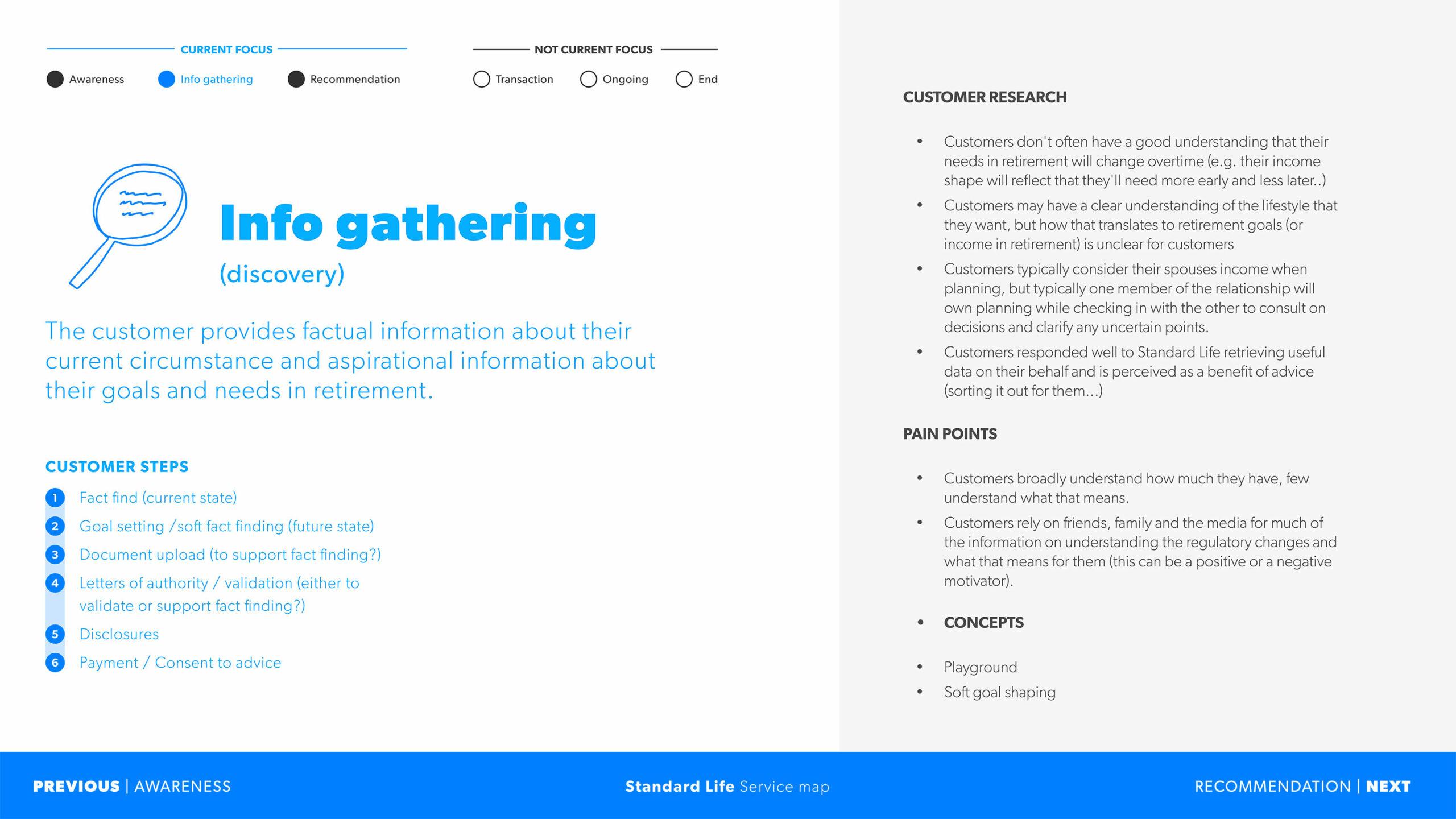 Info-Gather